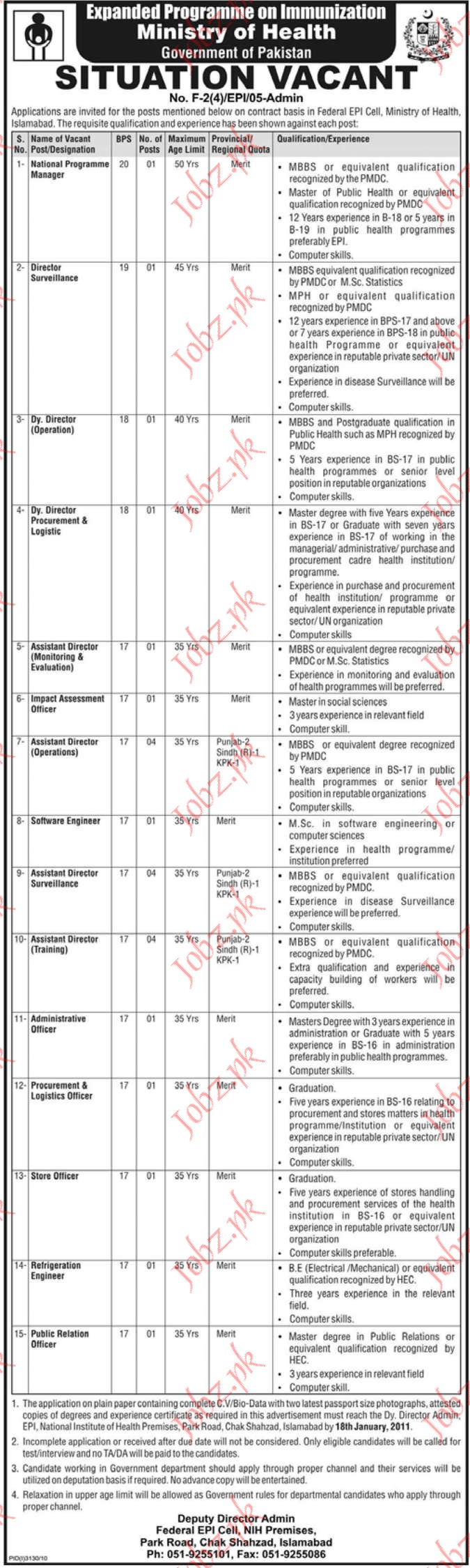 Assistant Director, Software Engineer, Store Officer Vacancy