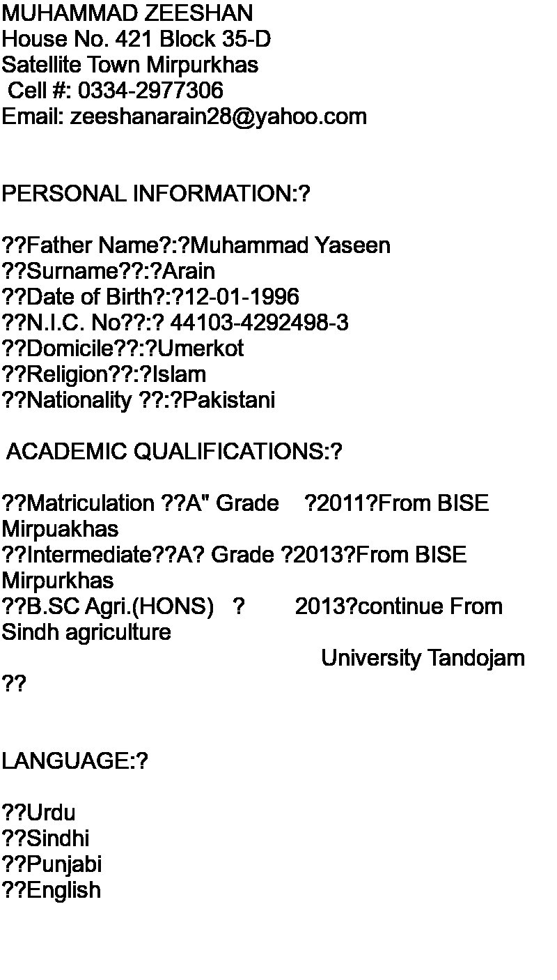 Muhammad Zeeshan Human Resources