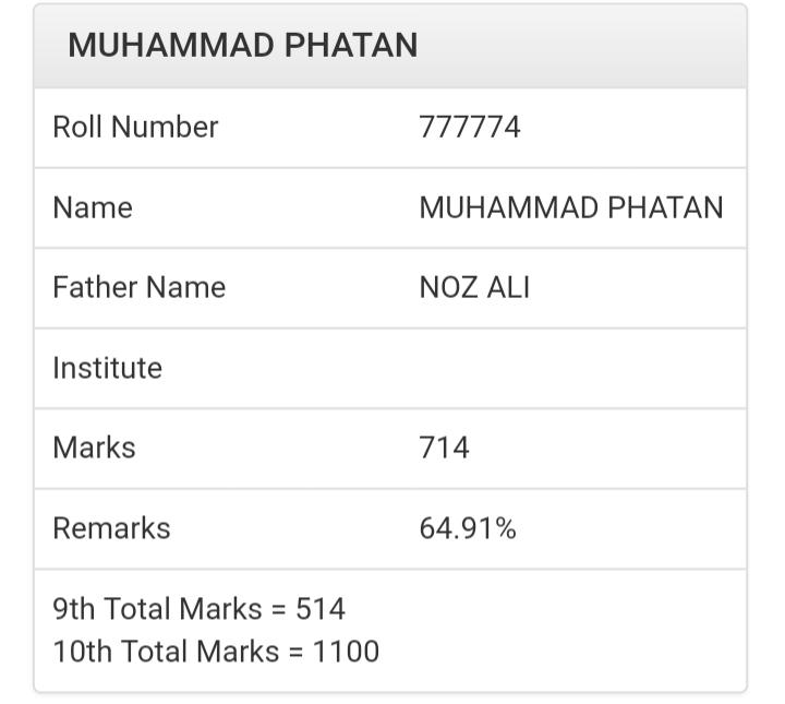 Muhammad Pathan